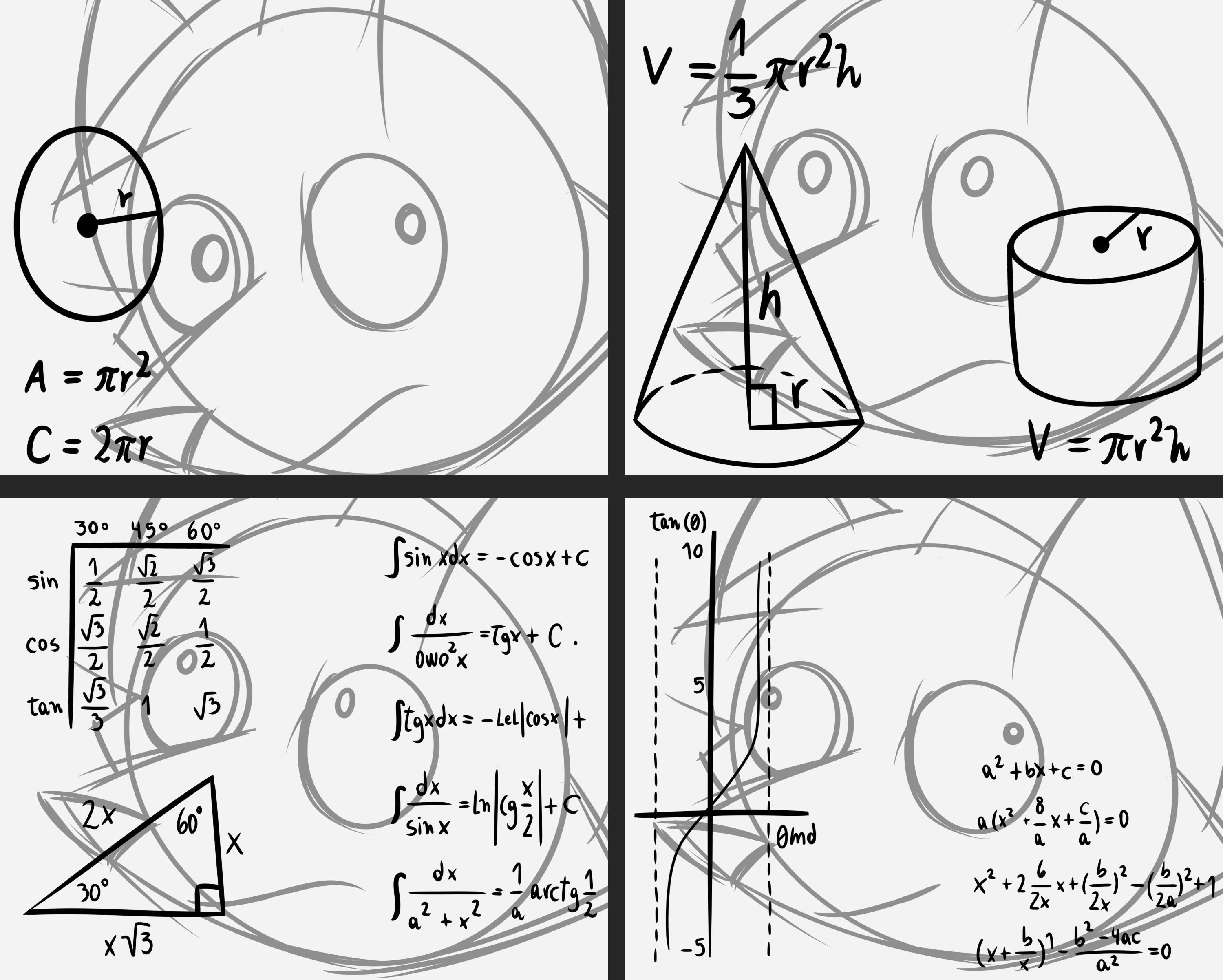 Math Lady YCH meme! 2 - YCH.Commishes
